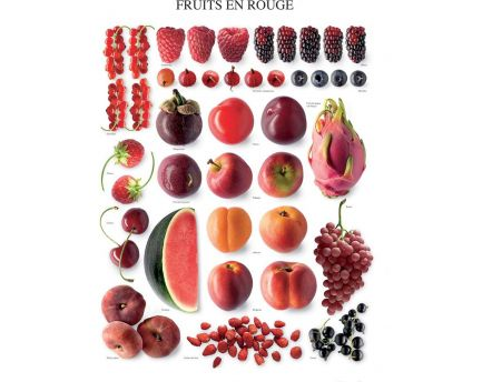 Affiche Les fruits en rouge 40x50 cm